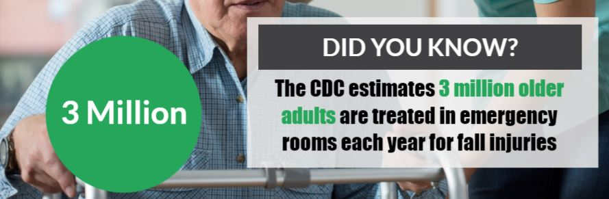 CDC slip and fall statistics